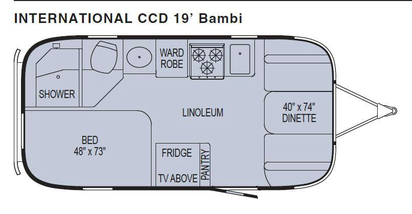 2005 Airstream International Ccd 19 Texas